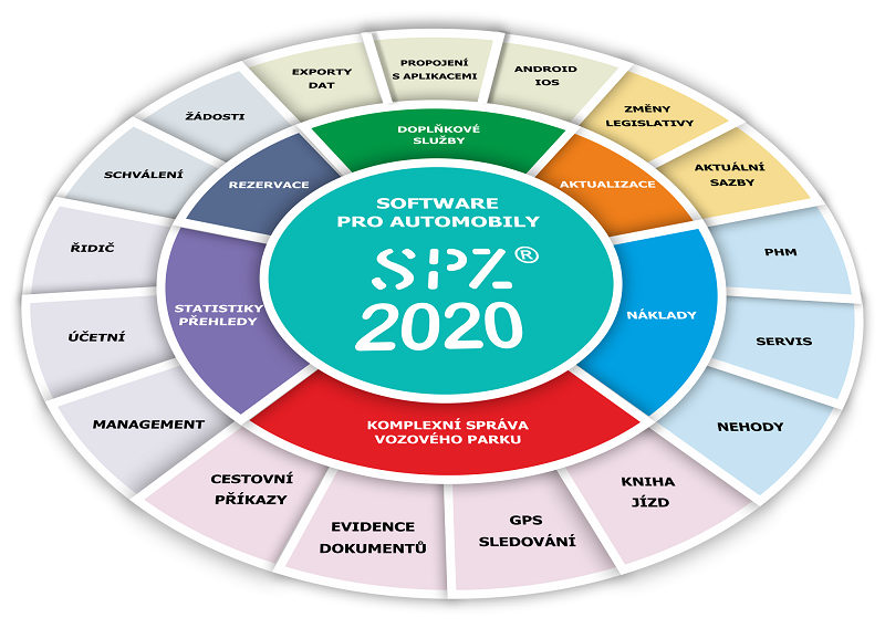 Infografika_SPZ_2020